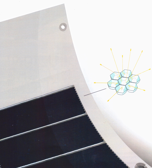 Flexible photovoltaic panel